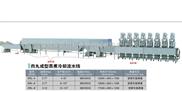 肉丸成型流水线XRL-8
