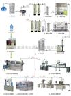饮用桶装水生产线