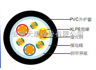 ZR-BPYJVPX13R天康变频电缆