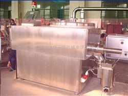 GHL-250高效湿法混合制粒机