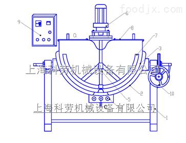 夹层锅结构示意图