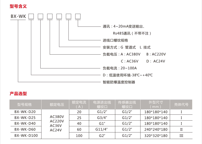 BX-WK-D系列智能防爆温控器,是安邦电气公司为伴热带和伴热系统研制的一款新型智能温控器,相对于机械式温度控制器主要是性能和使用精度上作了优化,从单一的电源控制到电流保护、限流、缺相、过流、漏电、故障报警、监控通讯等功能 BX-WK-D温控器技术参数: 执行标准:GB3836.1、GB3836.