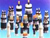 MKVV22-10*2.5矿用电缆